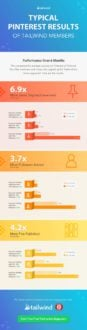 Tailwind_typical-results-infographic-pinterest-button.jpg
