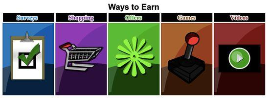 Quick-Rewards-ways-to-earn