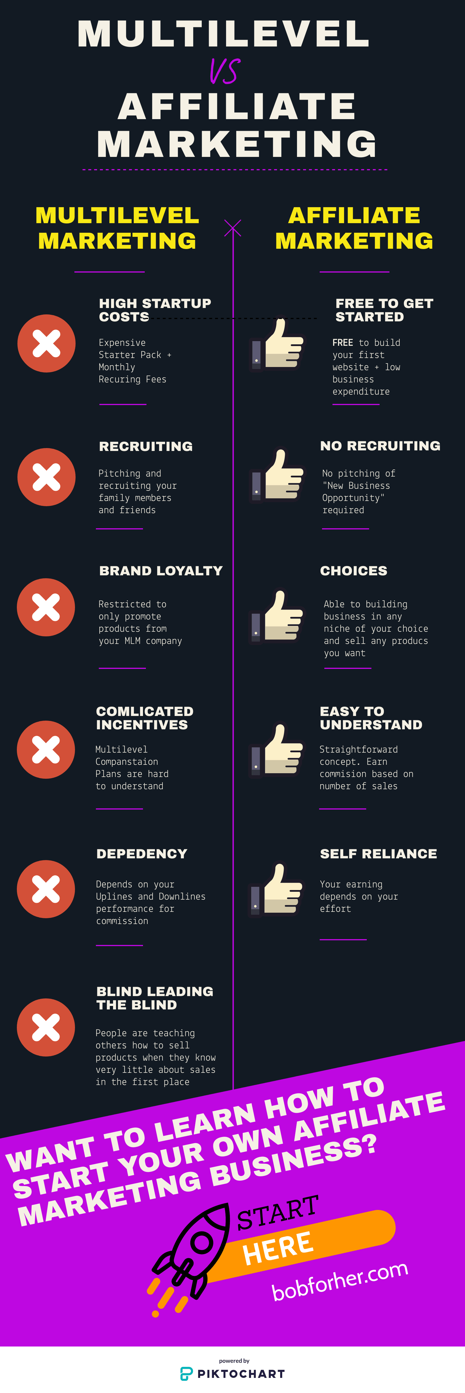 MLM_vs_AffiliateMarketing