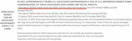 Isagenix-income-statement