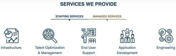Services-InsightGlobal-provide