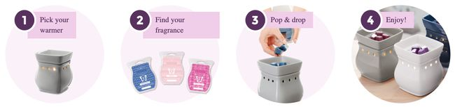 How Scentsy warmer works