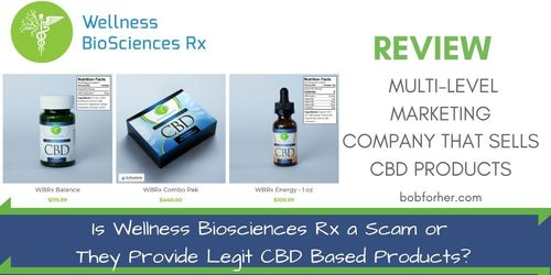 Is Wellness Biosciences Rx a Scam